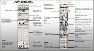 Catwa HUD Guide